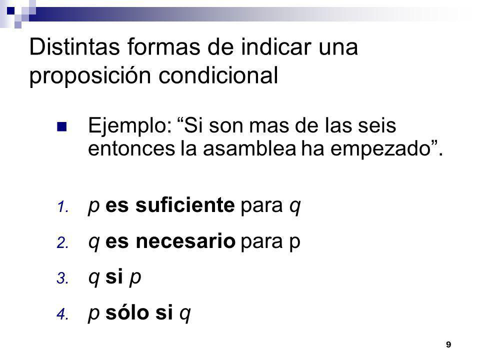 9 Distintas formas de indicar una proposición condicional Ejemplo: Si son mas de las seis entonces la asamblea ha empezado.