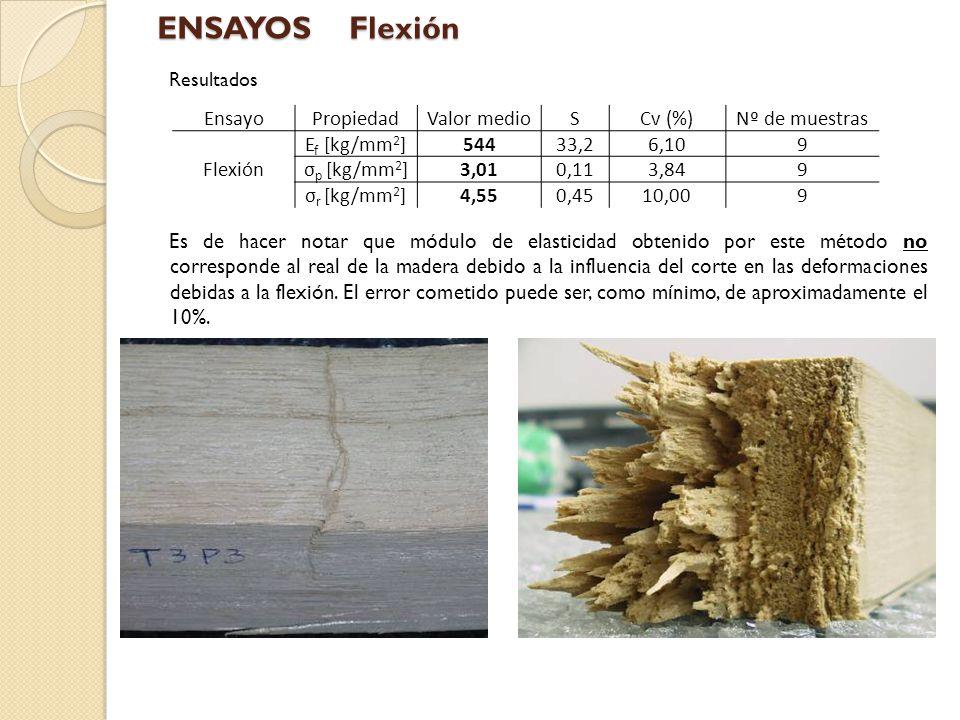 Se tuvo en cuenta la norma IRAM 9551, Determinación de la compresión paralela al grano.