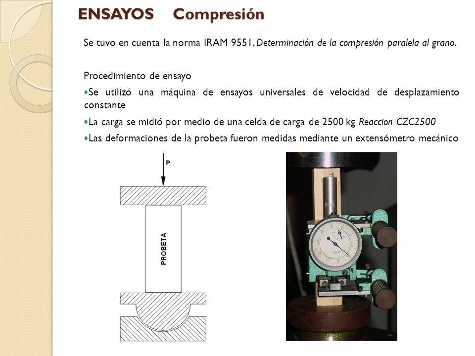 Resultados Módulo de elasticidad a compresión (E c ) Tensión proporcional a compresión ( σ pc ) Tensión máxima a compresión ( σ rc ) EnsayoPropiedadValor medioSCv (%)Nº de muestras Compresión E c [kg/mm 2 ]6804,040,5912 σ p [kg/mm 2 ]2,150,125,5712 σ max [kg/mm 2 ] 2,570,156,00 12 ENSAYOSCompresión
