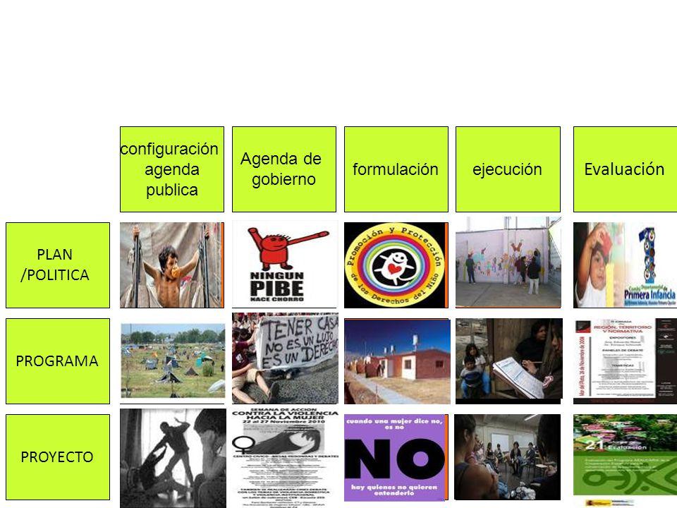 Agenda de gobierno formulaciónejecución Evaluación configuración agenda publica PROYECTO PLAN /POLITICA PROGRAMA