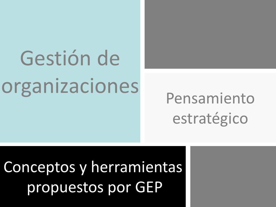 Conceptos y herramientas propuestos por GEP Pensamiento estratégico Gestión de organizaciones