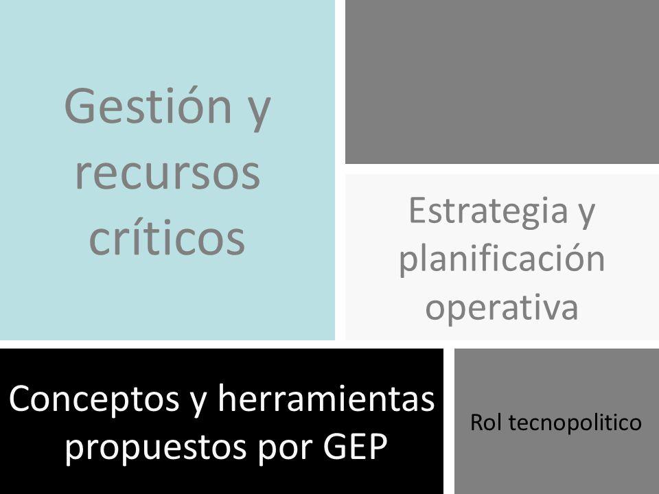 Conceptos y herramientas propuestos por GEP Estrategia y planificación operativa Gestión y recursos críticos Rol tecnopolitico