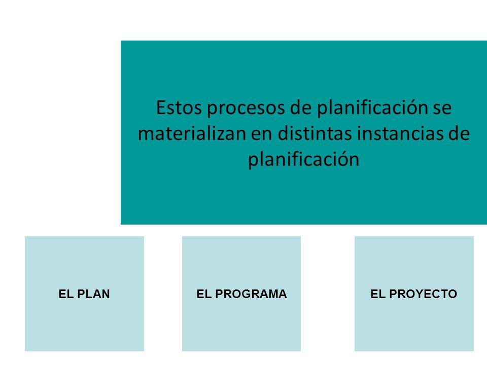 Estos procesos de planificación se materializan en distintas instancias de planificación EL PLANEL PROGRAMAEL PROYECTO