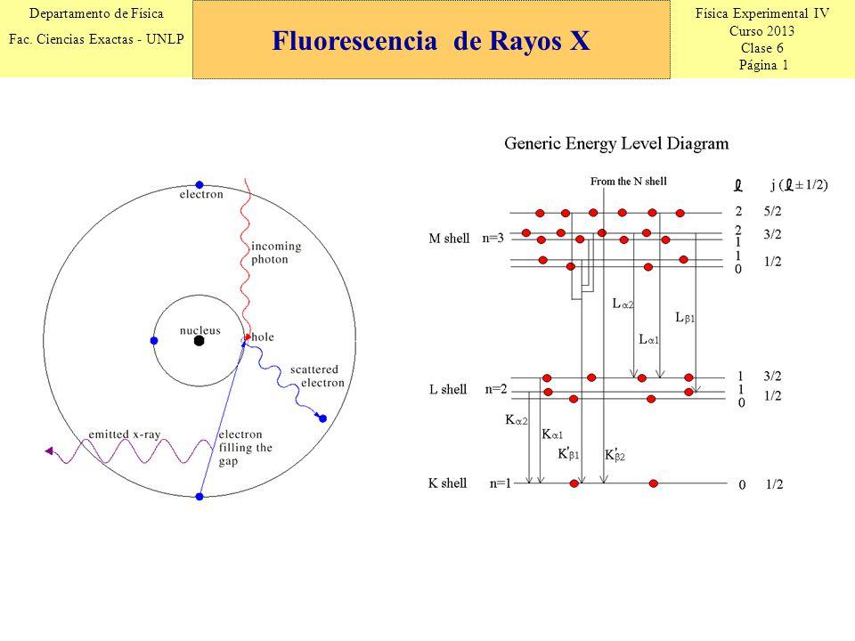 Física Experimental IV Curso 2013 Clase 6 Página 1 Departamento de Física Fac.