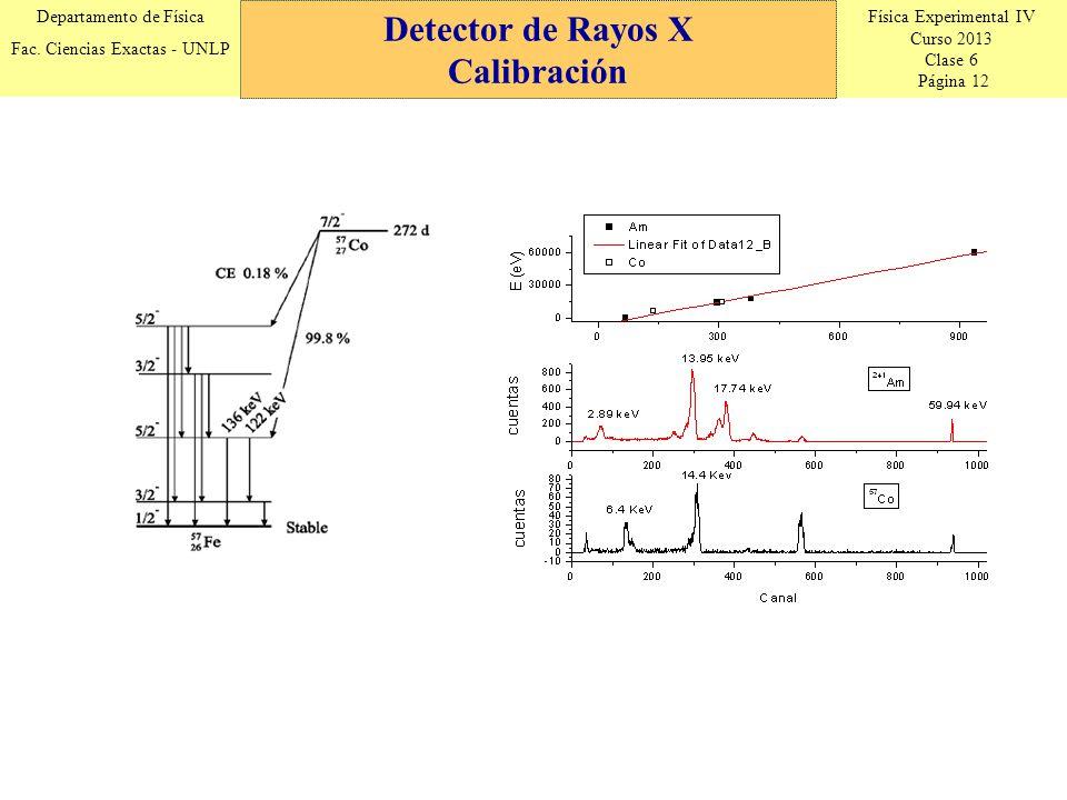 Física Experimental IV Curso 2013 Clase 6 Página 12 Departamento de Física Fac.