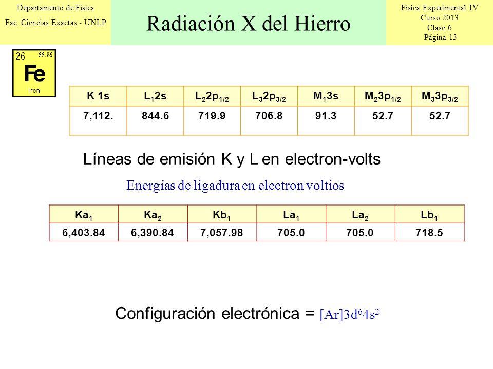 Física Experimental IV Curso 2013 Clase 6 Página 13 Departamento de Física Fac.