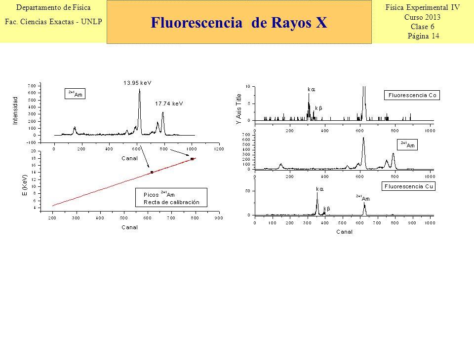 Física Experimental IV Curso 2013 Clase 6 Página 14 Departamento de Física Fac.