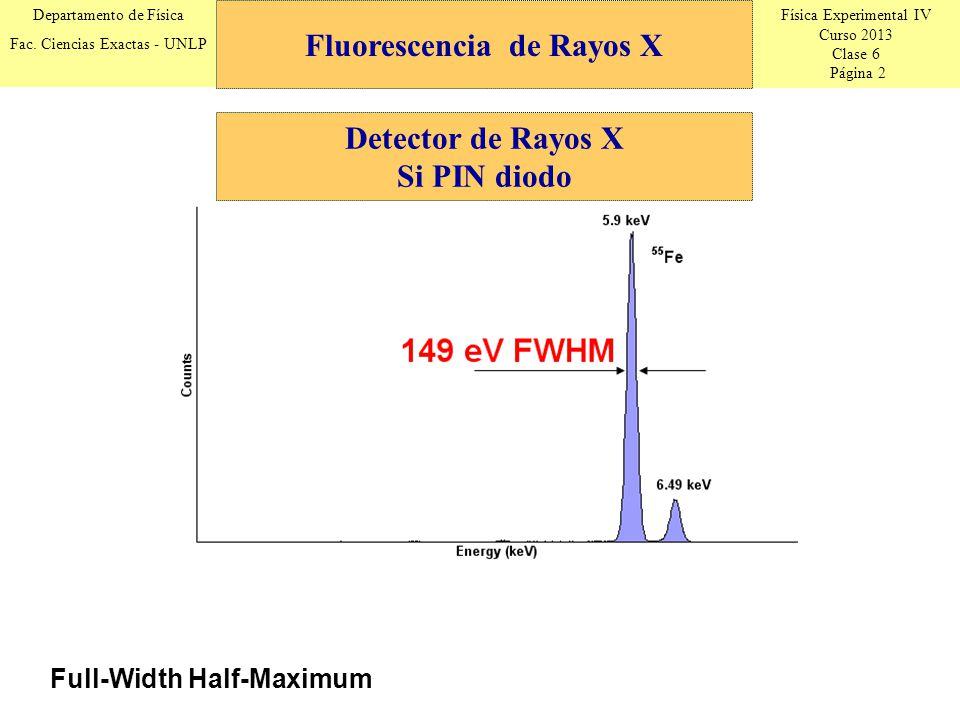Física Experimental IV Curso 2013 Clase 6 Página 2 Departamento de Física Fac.