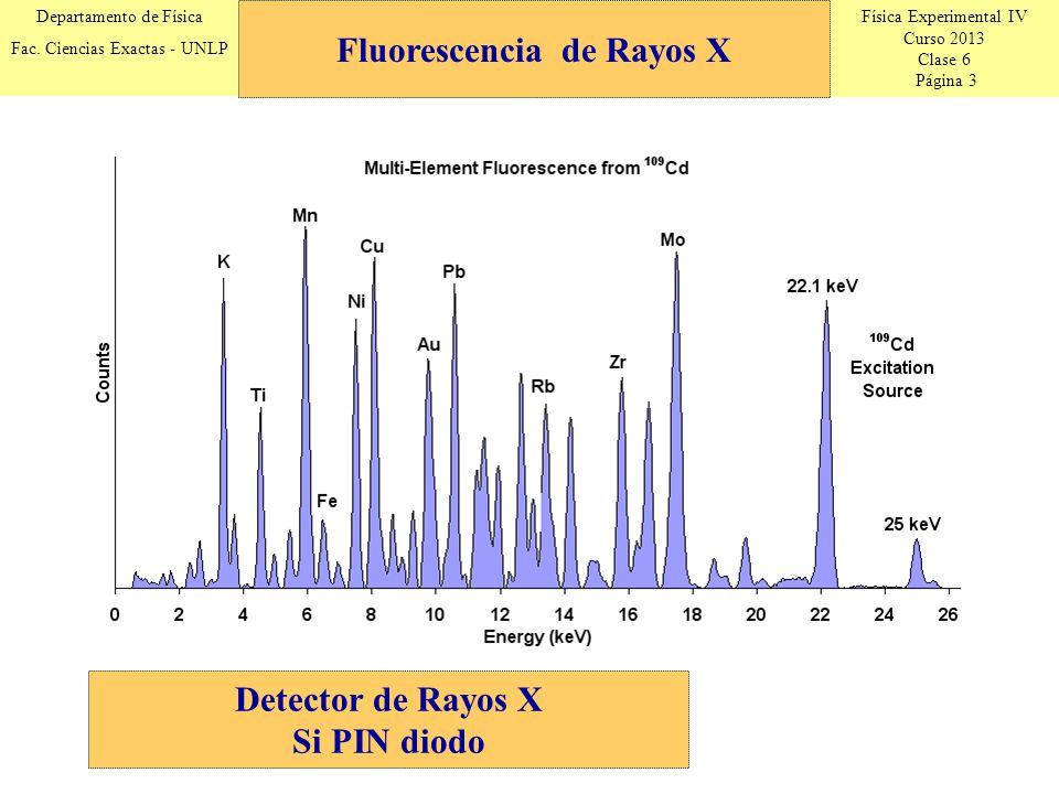 Física Experimental IV Curso 2013 Clase 6 Página 3 Departamento de Física Fac.