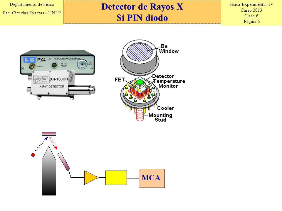 Física Experimental IV Curso 2013 Clase 6 Página 5 Departamento de Física Fac.