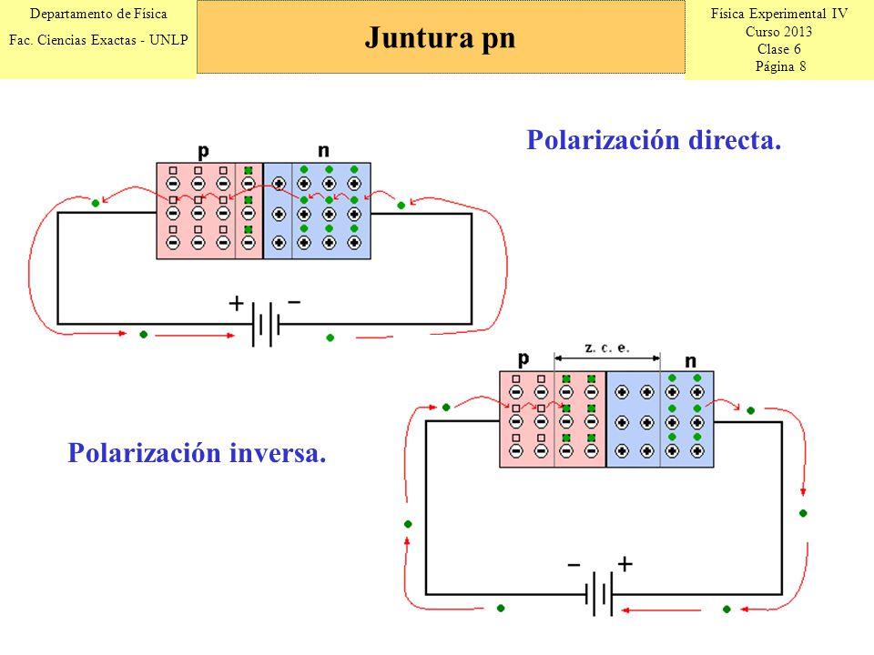 Física Experimental IV Curso 2013 Clase 6 Página 8 Departamento de Física Fac.