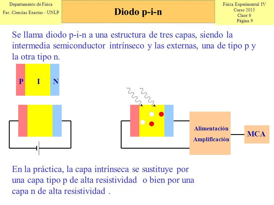 Física Experimental IV Curso 2013 Clase 6 Página 9 Departamento de Física Fac.