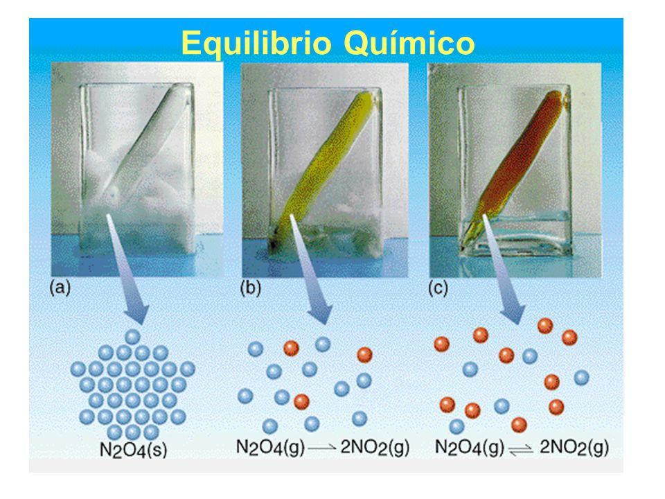Una reacción química ha alcanzado el equilibrio cuando las concentraciones de todos los reactivos y productos permanece constante, a una cierta temperatura.