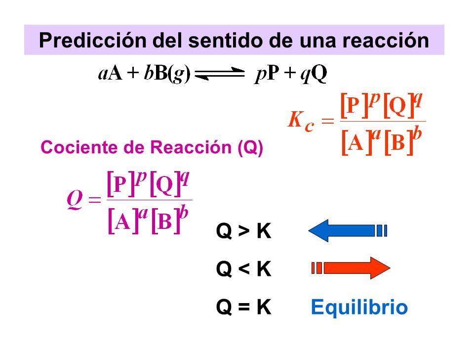 Predicción del sentido de una reacción Cociente de Reacción (Q) Q > K Q < K Q = KEquilibrio