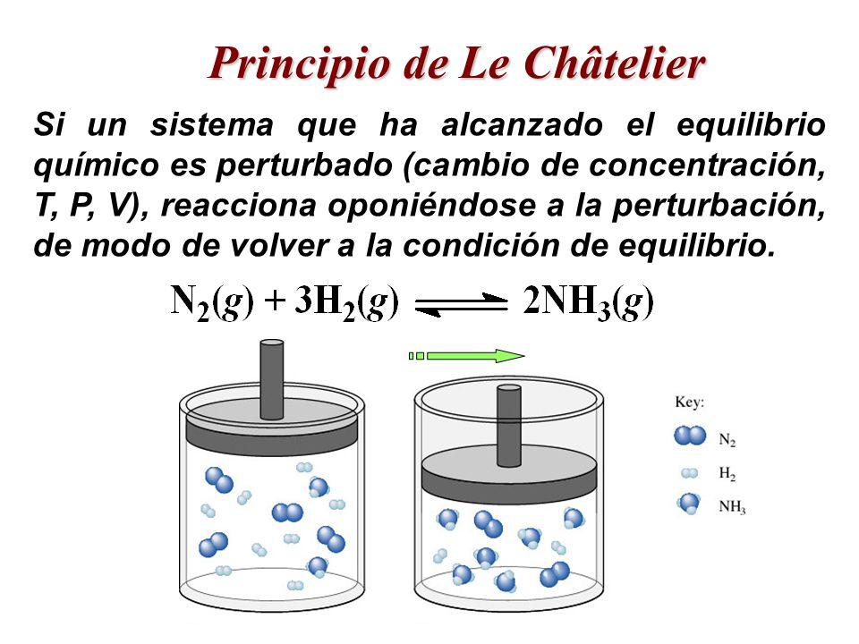 Principio de Le Châtelier Si un sistema que ha alcanzado el equilibrio químico es perturbado (cambio de concentración, T, P, V), reacciona oponiéndose