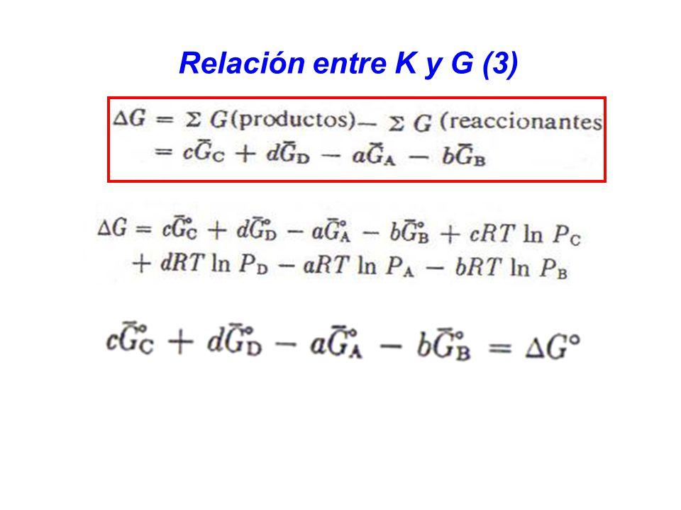 Relación entre K y G (3)