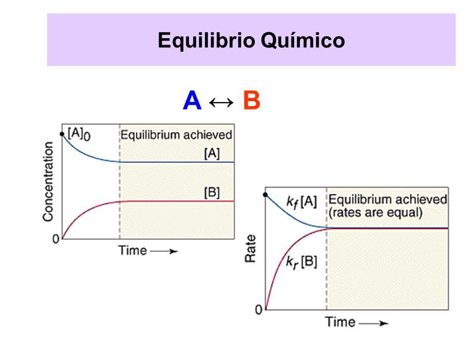N 2(g) + 3 H 2 (g) 2 NH 3(g) Equilibrio Químico
