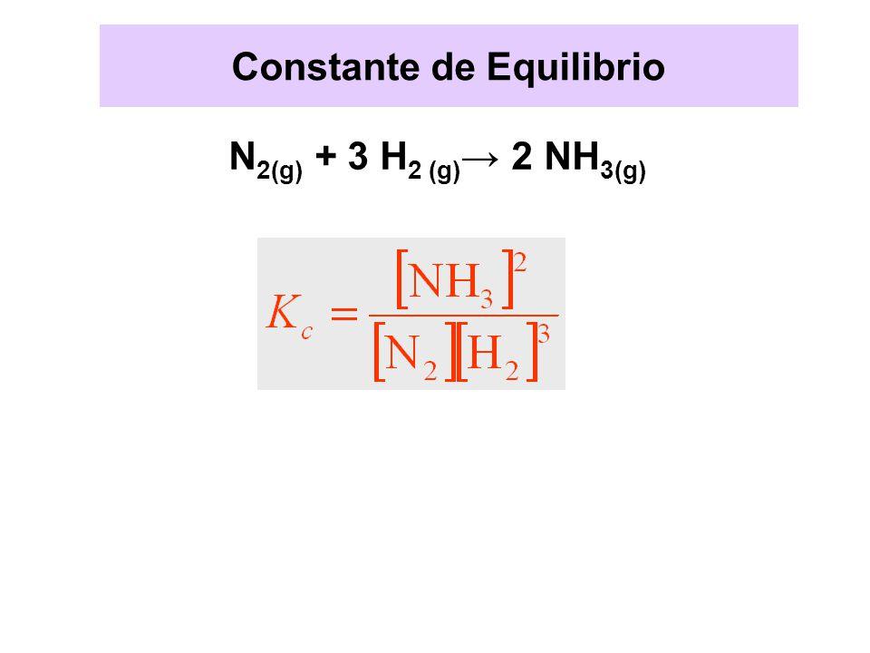 Constante de Equilibrio N 2(g) + 3 H 2 (g) 2 NH 3(g)