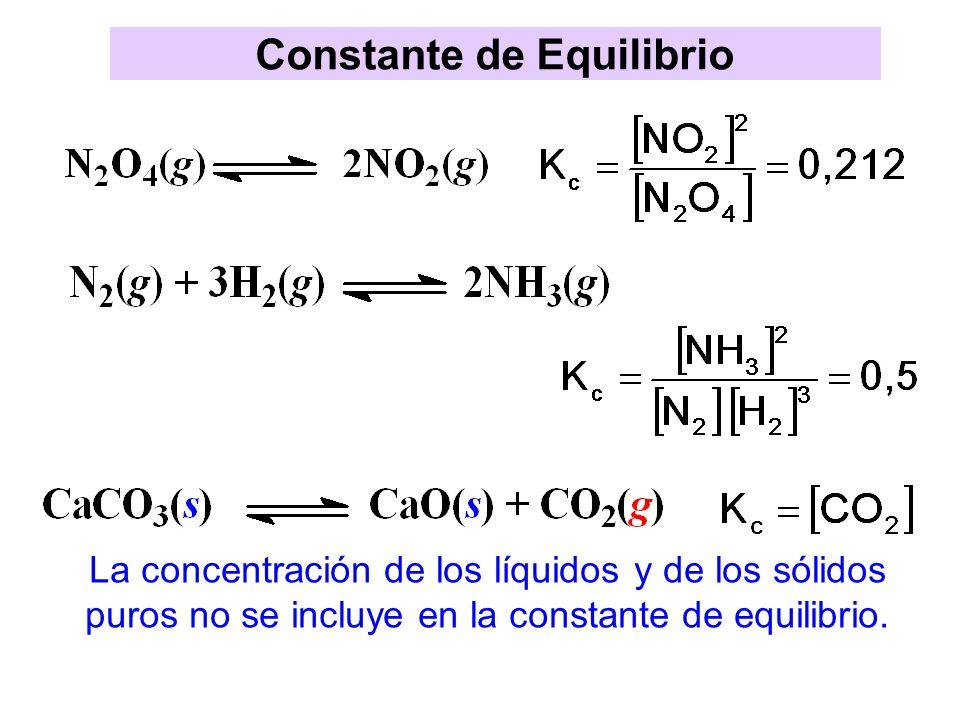 Magnitud de las constantes de equilibrio