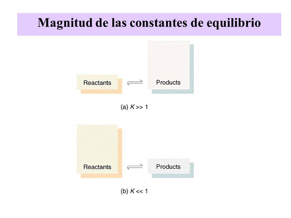 Gº = Hº - T Sº Gº = -RT lnK = Hº - T Sº H> 0 H< 0 Relación entre K y T
