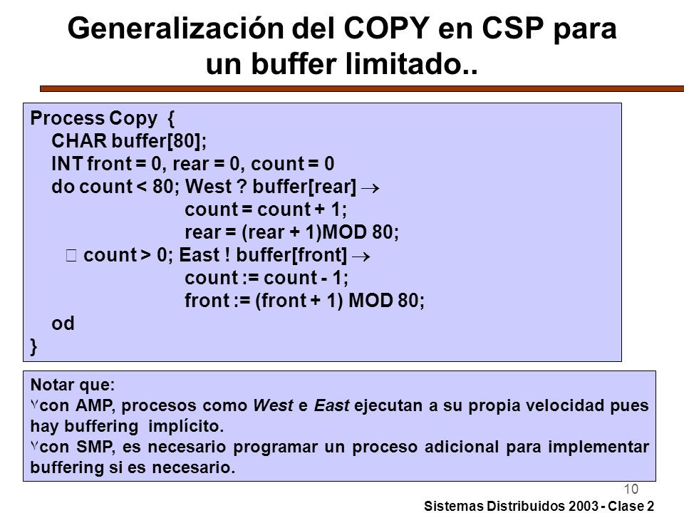 10 Generalización del COPY en CSP para un buffer limitado.. Process Copy { CHAR buffer[80]; INT front = 0, rear = 0, count = 0 do count < 80; West ? b