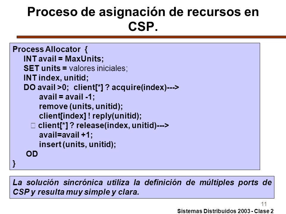 11 Proceso de asignación de recursos en CSP. Process Allocator { INT avail = MaxUnits; SET units = valores iniciales; INT index, unitid; DO avail >0;