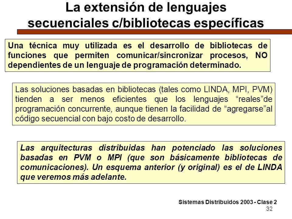 32 La extensión de lenguajes secuenciales c/bibliotecas específicas Una técnica muy utilizada es el desarrollo de bibliotecas de funciones que permite