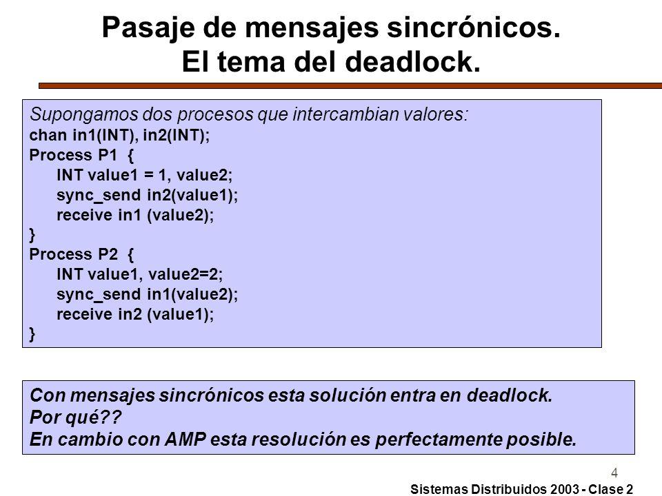 4 Pasaje de mensajes sincrónicos. El tema del deadlock. Supongamos dos procesos que intercambian valores: chan in1(INT), in2(INT); Process P1 { INT va