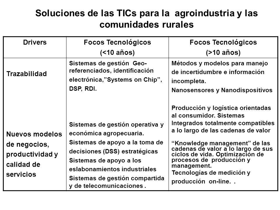 DriversFocos Tecnológicos (<10 años) Focos Tecnológicos (>10 años) Trazabilidad Nuevos modelos de negocios, productividad y calidad de servicios Siste