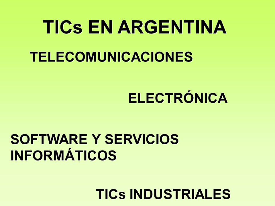 TELECOMUNICACIONES TELECOMUNICACIONES ELECTRÓNICA ELECTRÓNICA SOFTWARE Y SERVICIOS INFORMÁTICOS TICs INDUSTRIALES TICs INDUSTRIALES TICs EN ARGENTINA
