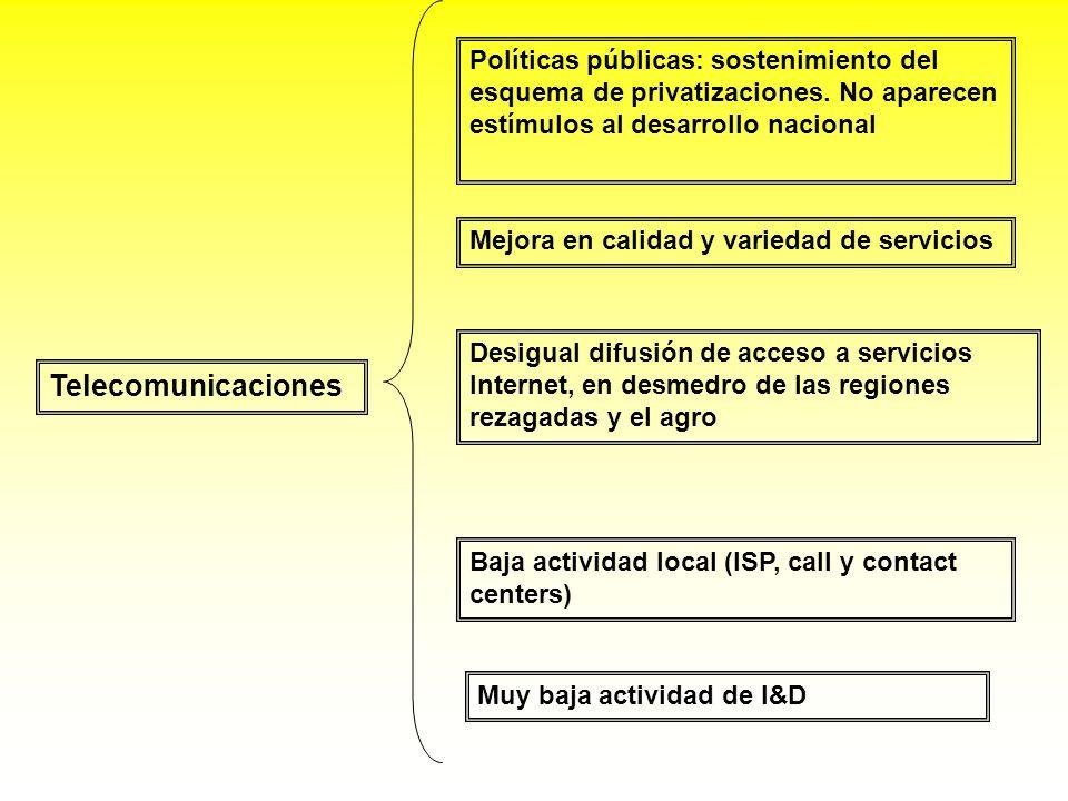 Telecomunicaciones Mejora en calidad y variedad de servicios Desigual difusión de acceso a servicios Internet, en desmedro de las regiones rezagadas y