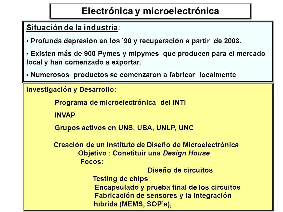 Electrónica y microelectrónica Situación de la industria : Profunda depresión en los 90 y recuperación a partir de 2003. Existen más de 900 Pymes y mi