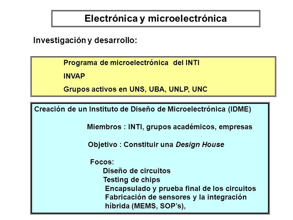 Programa de microelectrónica del INTI INVAP Grupos activos en UNS, UBA, UNLP, UNC Creación de un Instituto de Diseño de Microelectrónica (IDME) Miembr