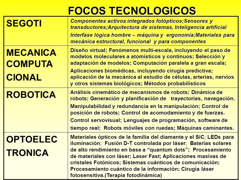 SEGOTI Componentes activos integrados fotópticos;Sensores y transductores;Arquitectura de sistemas, Inteligencia artificial Interfase lógica hombre –