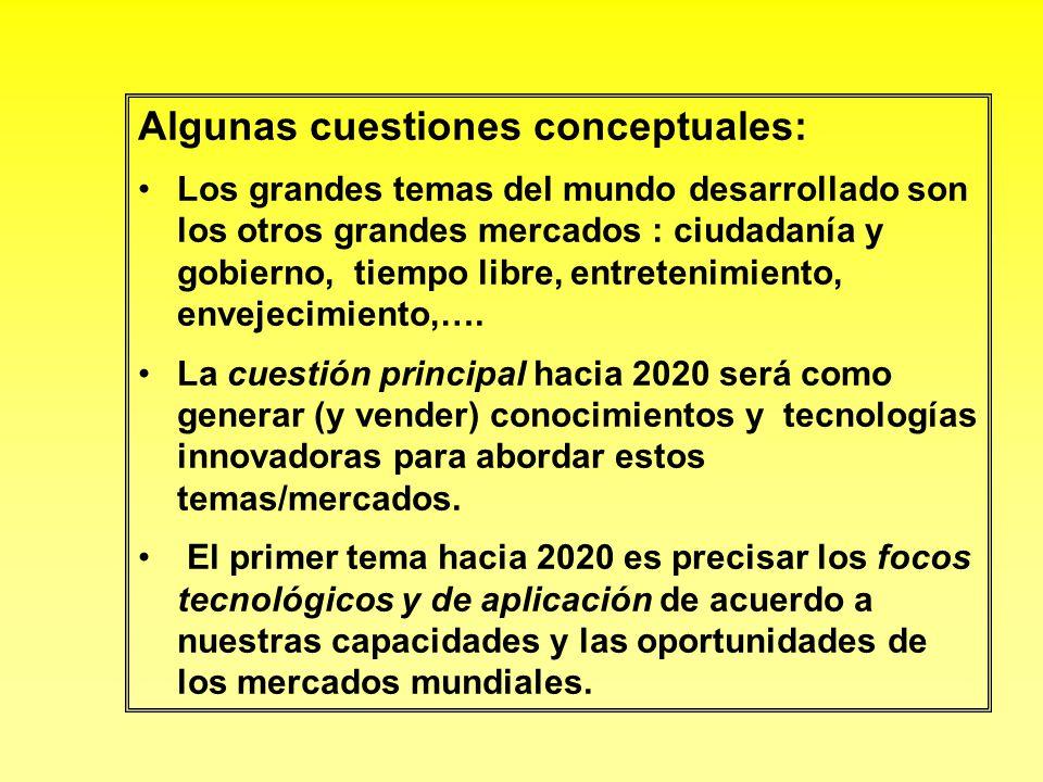 Algunas cuestiones conceptuales: Los grandes temas del mundo desarrollado son los otros grandes mercados : ciudadanía y gobierno, tiempo libre, entret