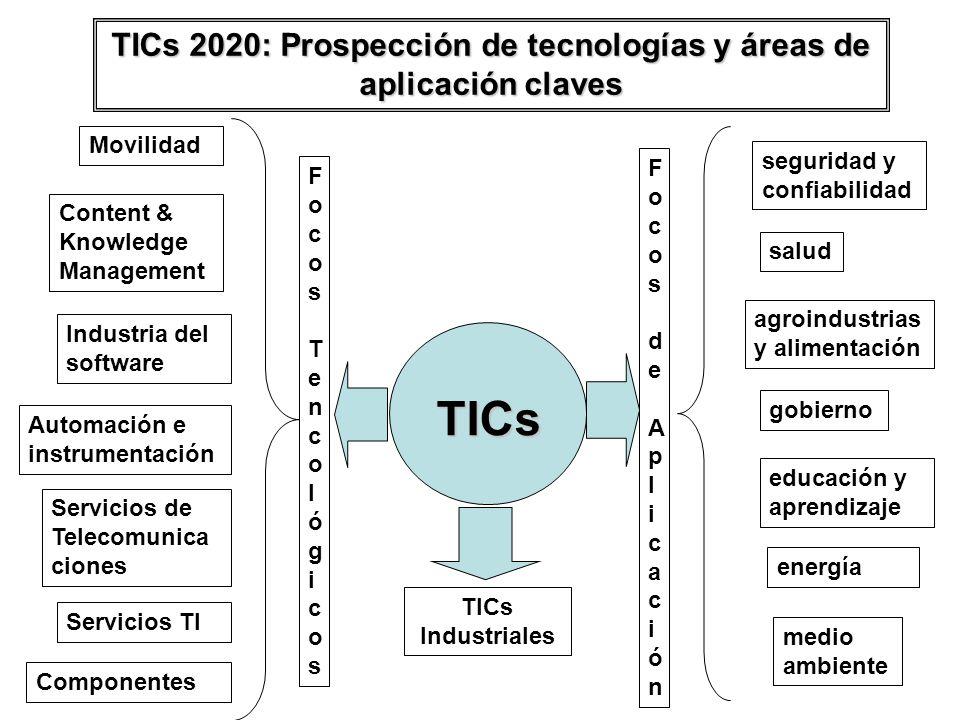 TICs 2020: Prospección de tecnologías y áreas de aplicación claves Movilidad Content & Knowledge Management Industria del software Automación e instru