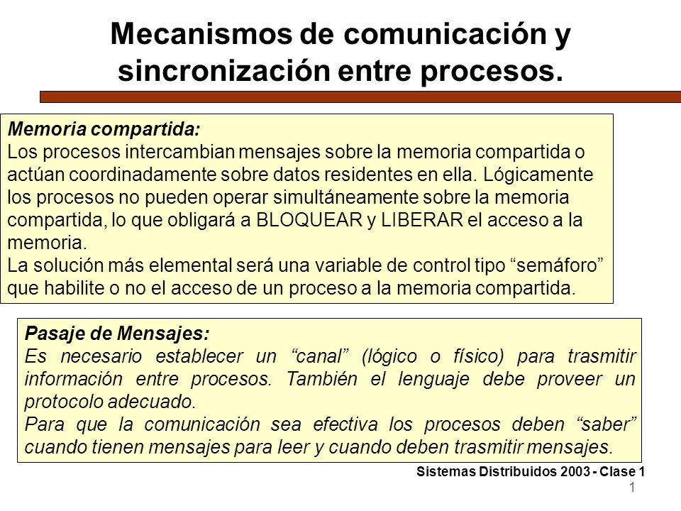 1 Mecanismos de comunicación y sincronización entre procesos.
