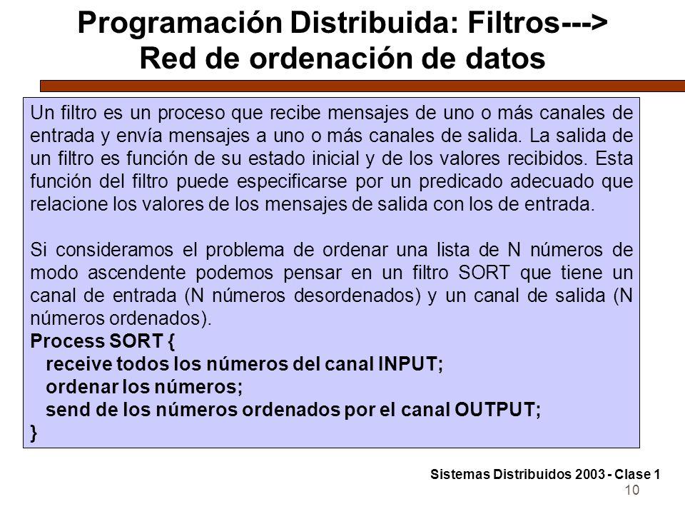10 Programación Distribuida: Filtros---> Red de ordenación de datos Un filtro es un proceso que recibe mensajes de uno o más canales de entrada y envía mensajes a uno o más canales de salida.