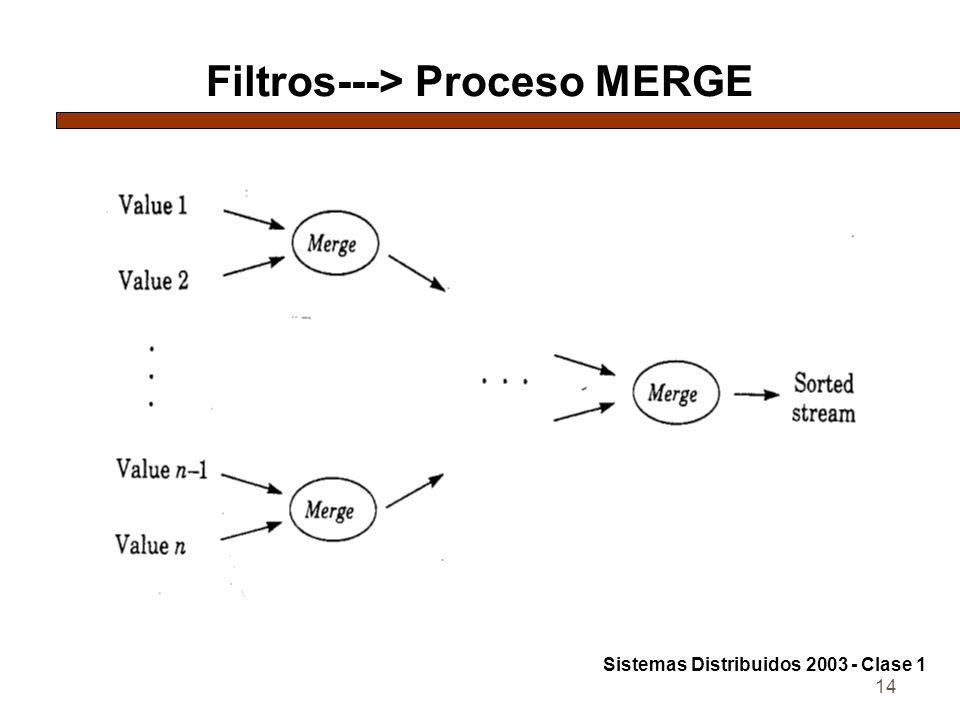 14 Filtros---> Proceso MERGE Sistemas Distribuidos 2003 - Clase 1