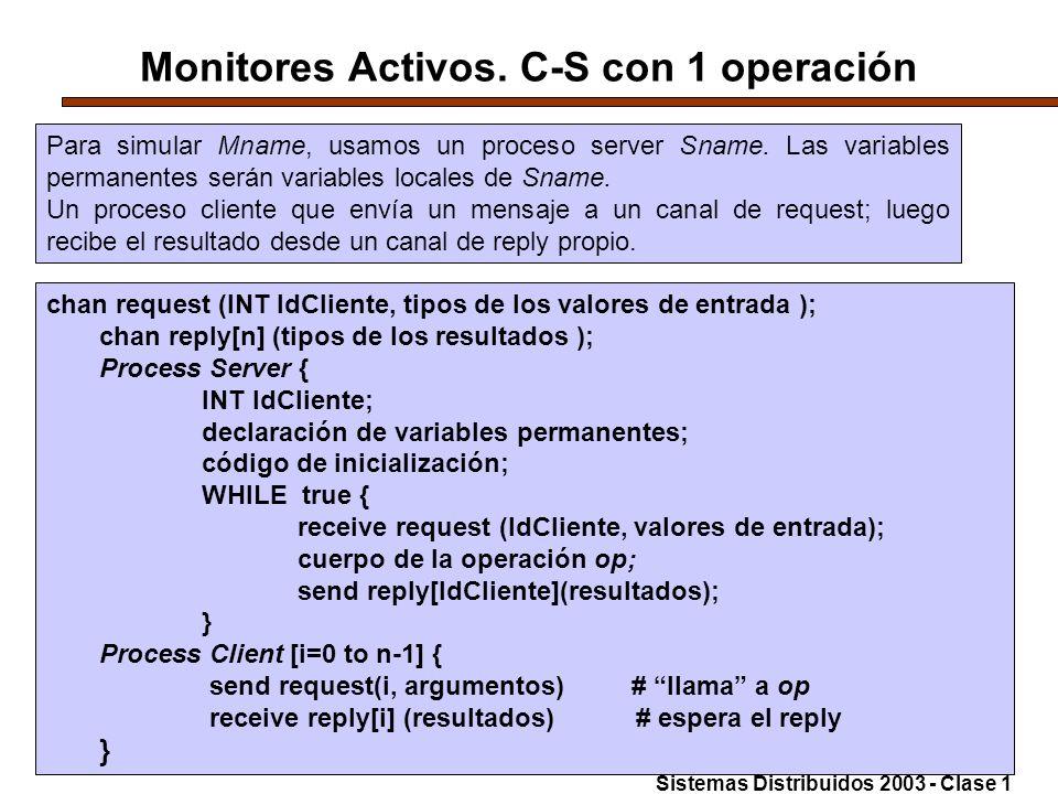 16 Monitores Activos.C-S con 1 operación Para simular Mname, usamos un proceso server Sname.