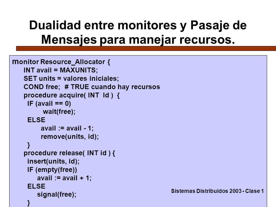 21 Dualidad entre monitores y Pasaje de Mensajes para manejar recursos.