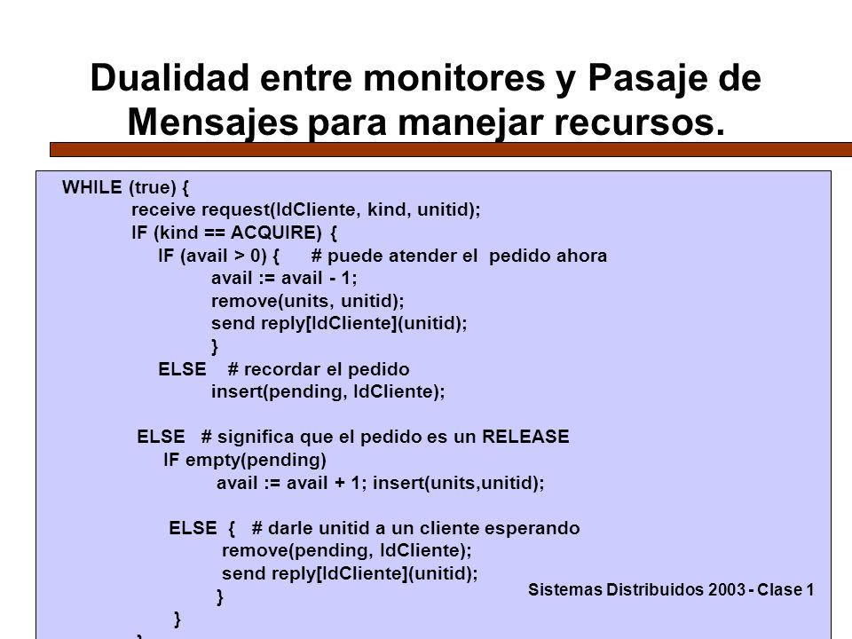 23 Dualidad entre monitores y Pasaje de Mensajes para manejar recursos.