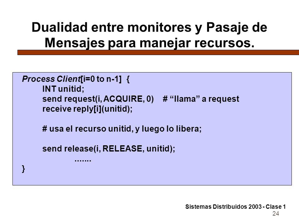 24 Dualidad entre monitores y Pasaje de Mensajes para manejar recursos.