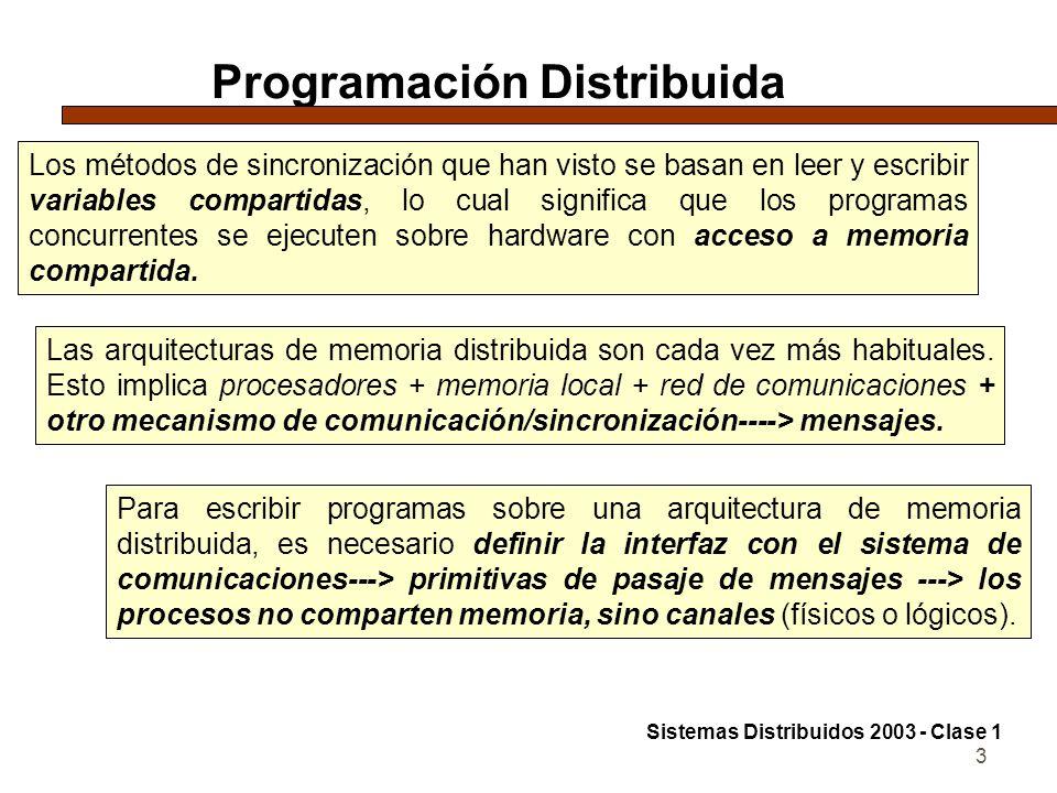 3 Programación Distribuida Los métodos de sincronización que han visto se basan en leer y escribir variables compartidas, lo cual significa que los programas concurrentes se ejecuten sobre hardware con acceso a memoria compartida.