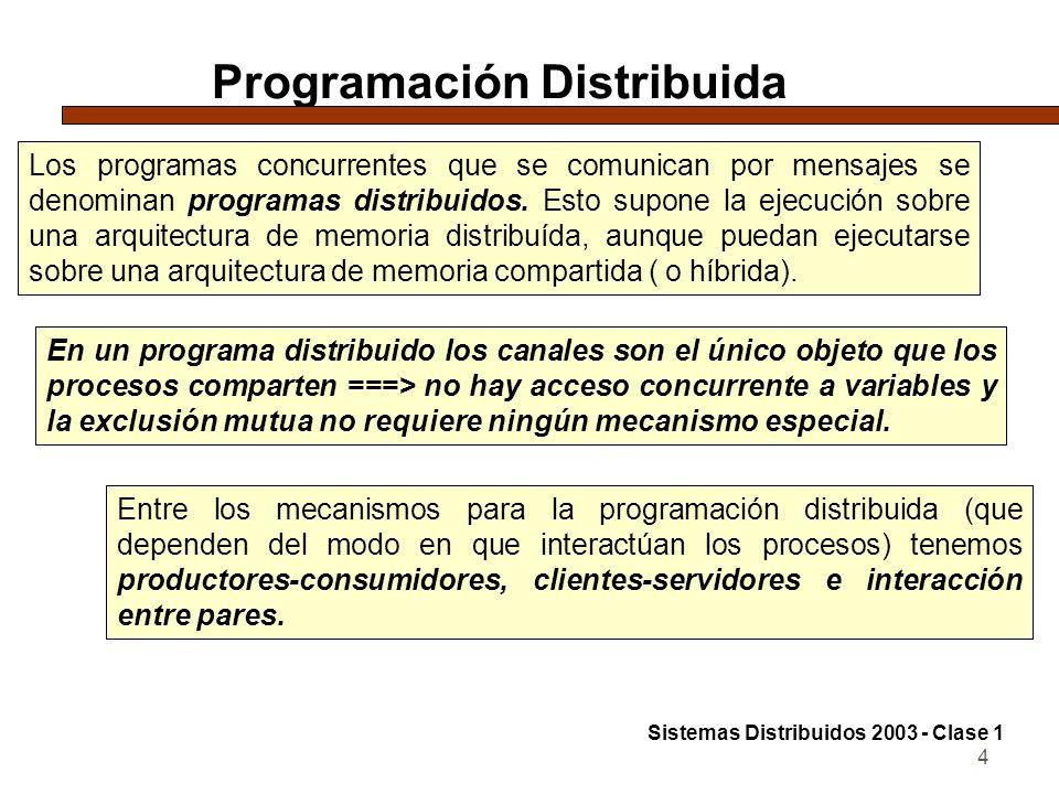 4 Programación Distribuida Los programas concurrentes que se comunican por mensajes se denominan programas distribuidos.