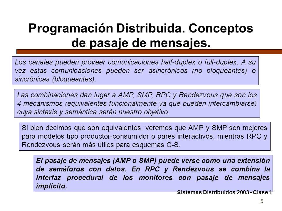 5 Programación Distribuida.Conceptos de pasaje de mensajes.