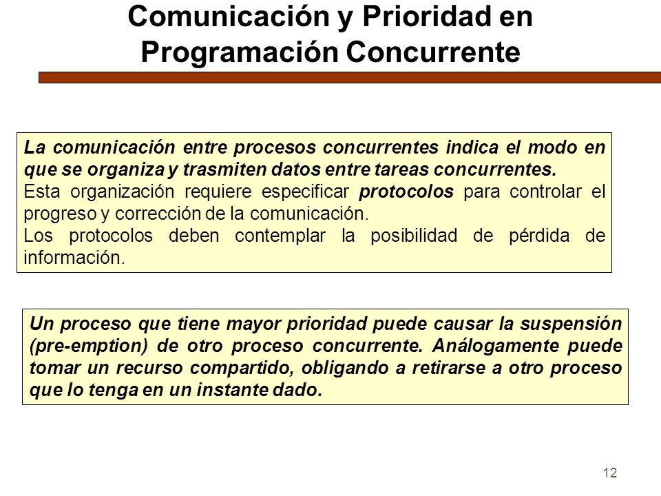 12 Comunicación y Prioridad en Programación Concurrente La comunicación entre procesos concurrentes indica el modo en que se organiza y trasmiten dato