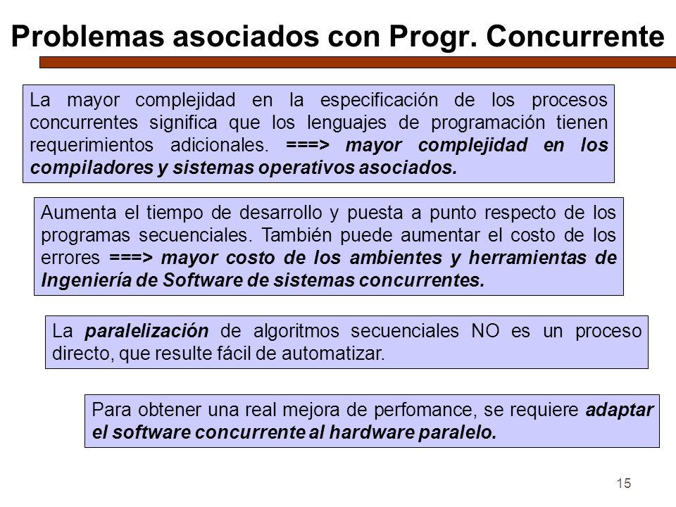 15 Problemas asociados con Progr. Concurrente La mayor complejidad en la especificación de los procesos concurrentes significa que los lenguajes de pr