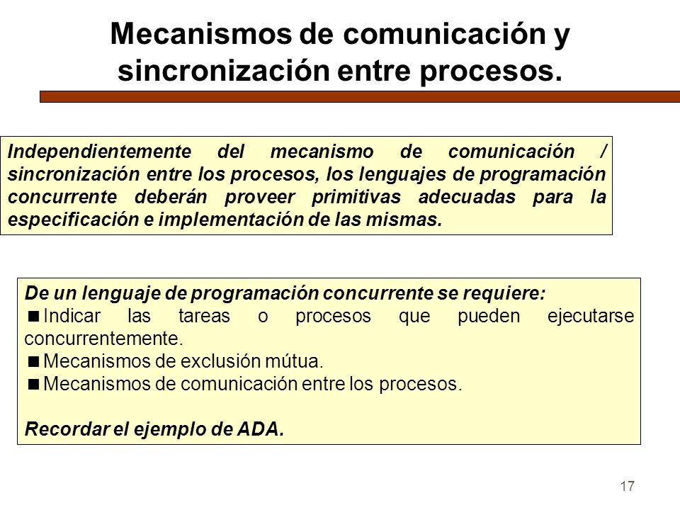 17 Mecanismos de comunicación y sincronización entre procesos. Independientemente del mecanismo de comunicación / sincronización entre los procesos, l
