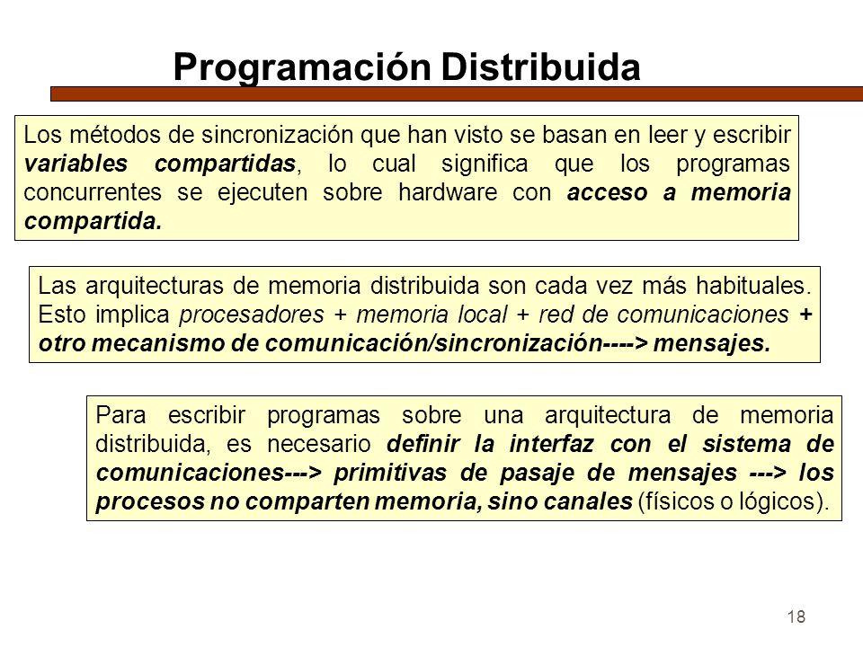 18 Programación Distribuida Los métodos de sincronización que han visto se basan en leer y escribir variables compartidas, lo cual significa que los programas concurrentes se ejecuten sobre hardware con acceso a memoria compartida.